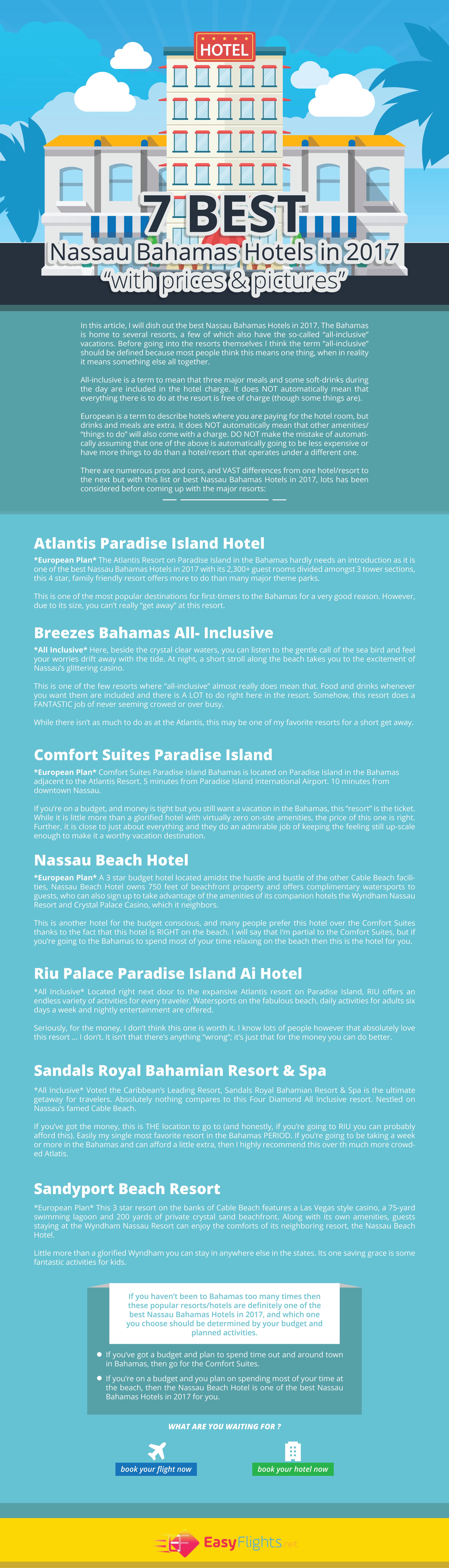 Nassau Bahamas Hotels
